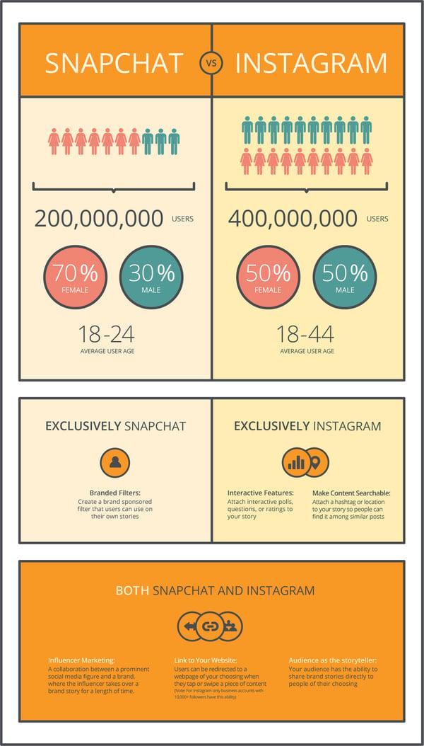 Snapchat vs Instagram colorful-01