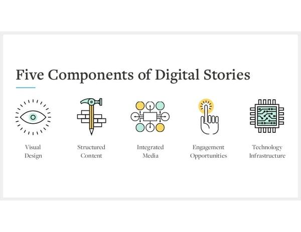 analytics-and-digital-storytelling-9-638