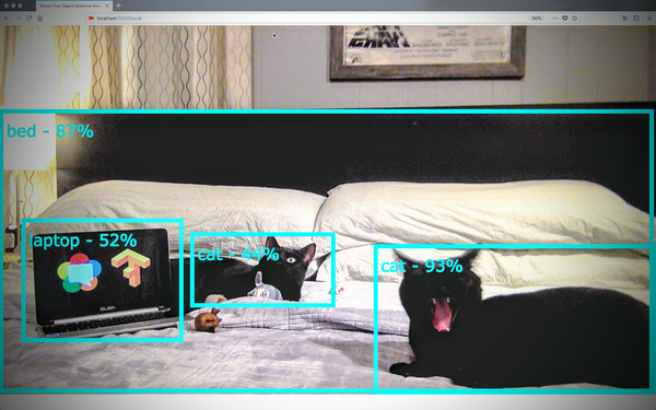 computer vision pic