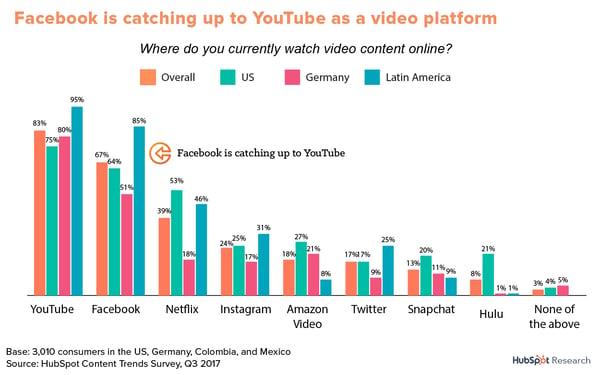 video-marketing-24