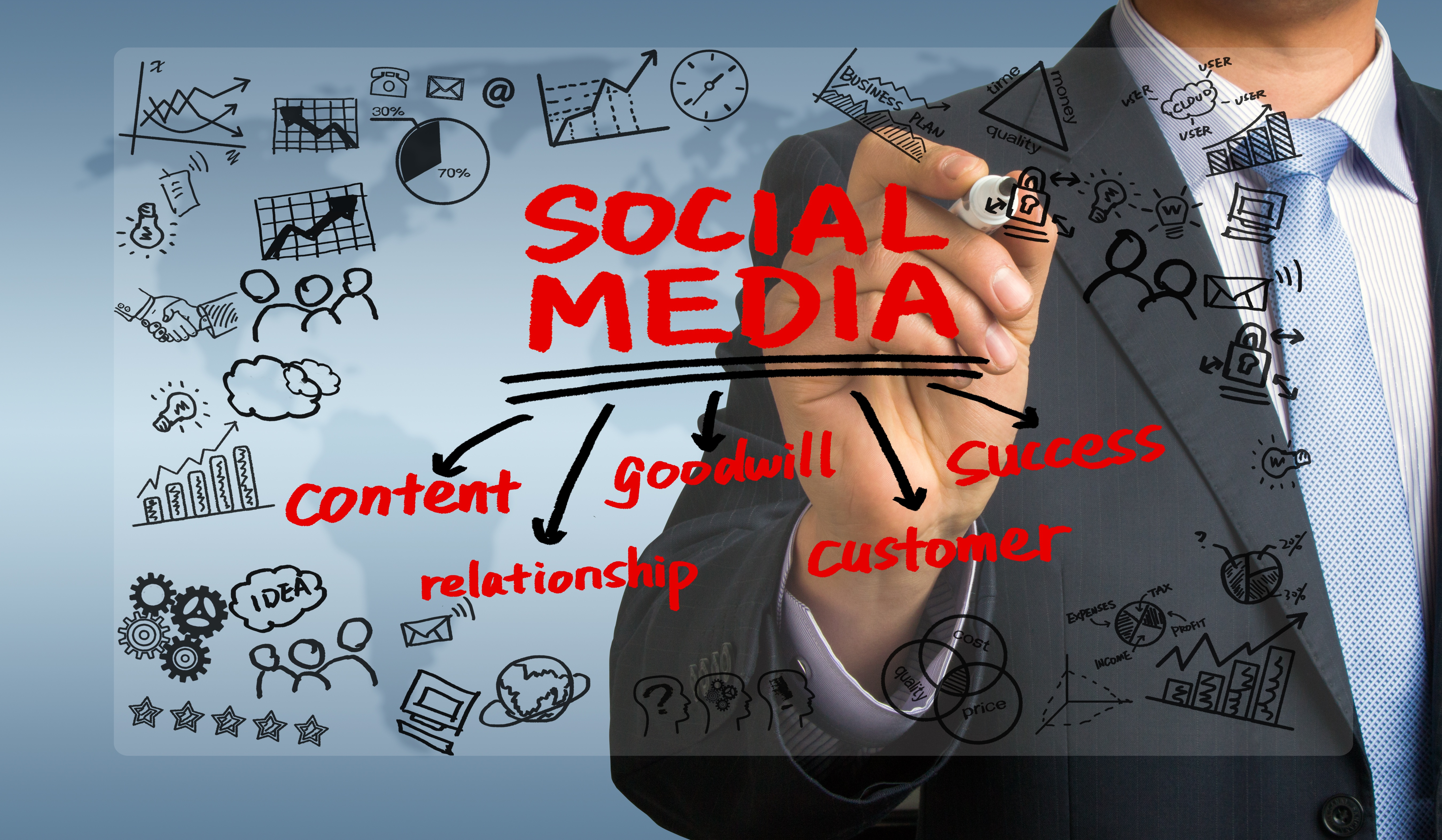 3 Easy to Implement Social Media Optimization Strategies