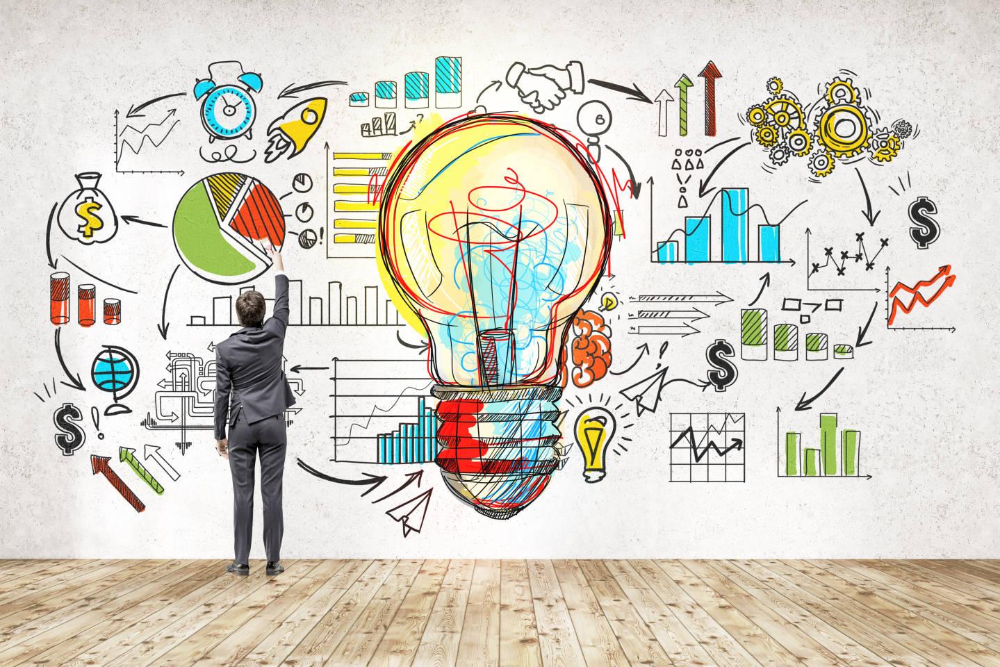 Understanding creative market research